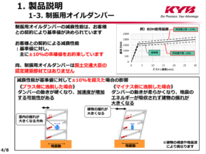 kyb(カヤバ)のデータ改ざん内容、改ざん理由、内部告発、影響、倒産?